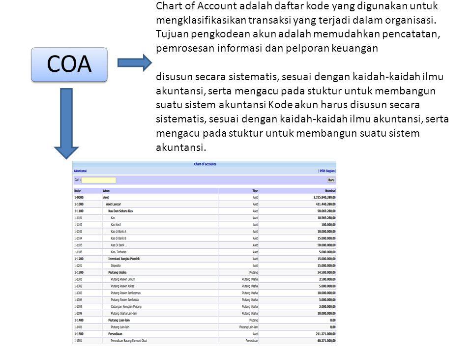 COA Chart of Account adalah daftar kode yang digunakan untuk mengklasifikasikan transaksi yang terjadi dalam organisasi. Tujuan pengkodean akun adalah