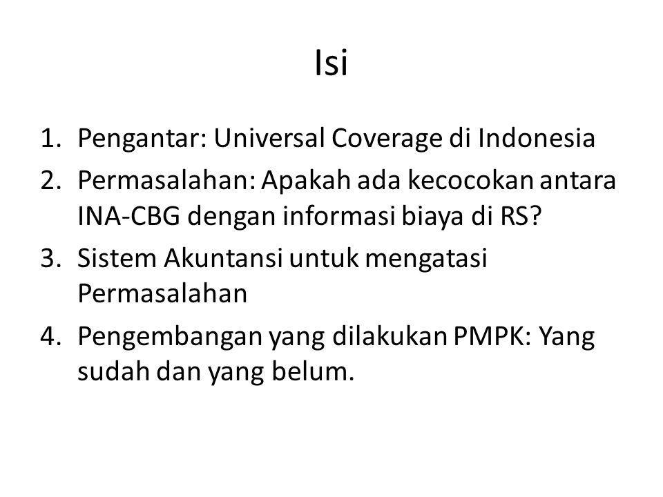 Isi 1.Pengantar: Universal Coverage di Indonesia 2.Permasalahan: Apakah ada kecocokan antara INA-CBG dengan informasi biaya di RS? 3.Sistem Akuntansi