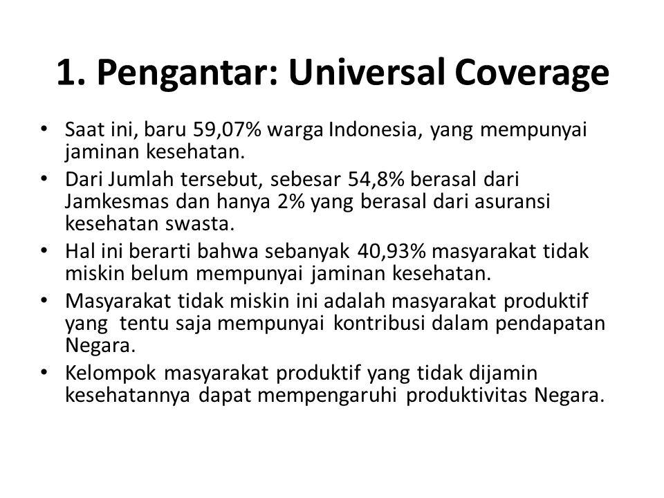 1. Pengantar: Universal Coverage • Saat ini, baru 59,07% warga Indonesia, yang mempunyai jaminan kesehatan. • Dari Jumlah tersebut, sebesar 54,8% bera