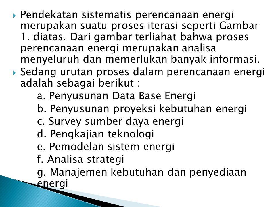  Pendekatan sistematis perencanaan energi merupakan suatu proses iterasi seperti Gambar 1. diatas. Dari gambar terliahat bahwa proses perencanaan ene