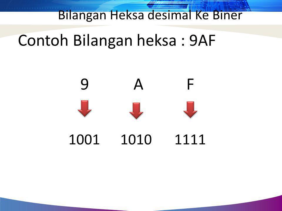Bilangan Heksa desimal Ke Biner 9 A F Contoh Bilangan heksa : 9AF 111110101001