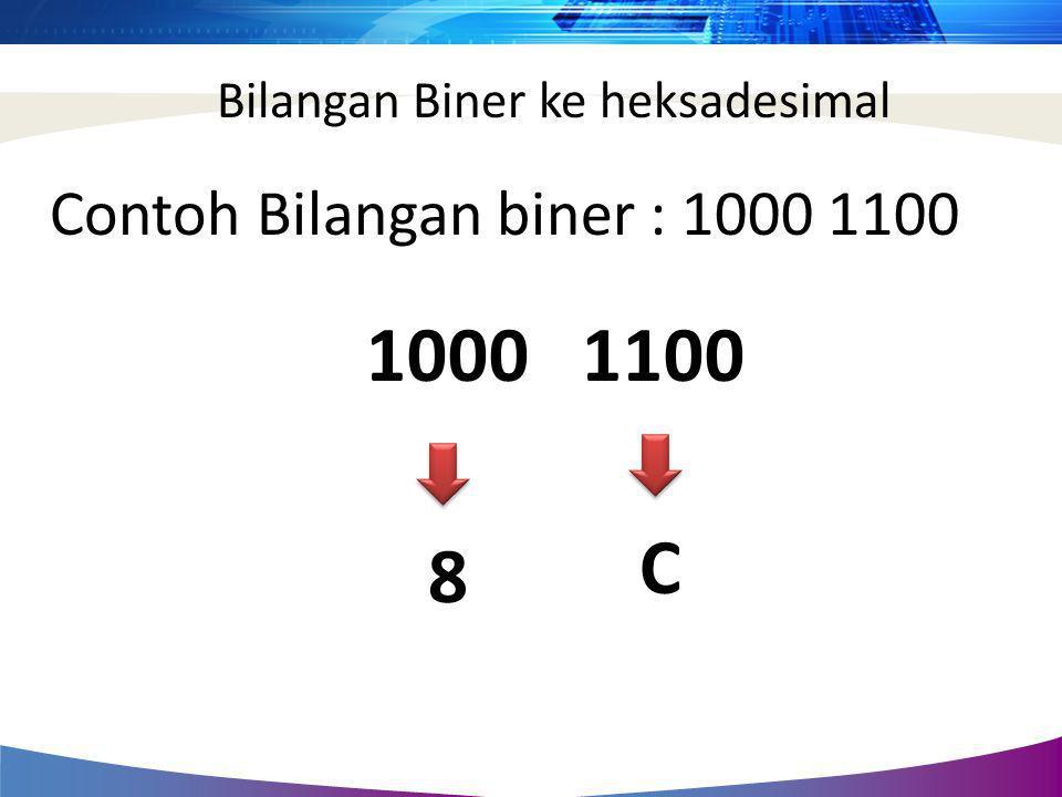 Bilangan Biner ke heksadesimal Contoh Bilangan biner : 1000 1100 1000 1100 C 8