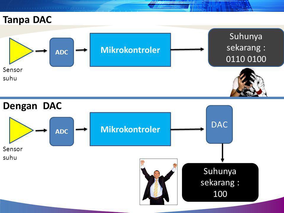 Mikrokontroler Sensor suhu ADC Suhunya sekarang : 0110 0100 Mikrokontroler Sensor suhu ADC Suhunya sekarang : 100 DAC Tanpa DAC Dengan DAC