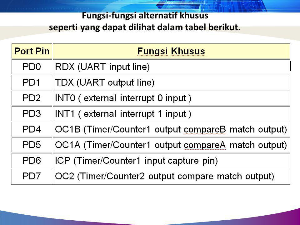 Fungsi-fungsi alternatif khusus seperti yang dapat dilihat dalam tabel berikut.