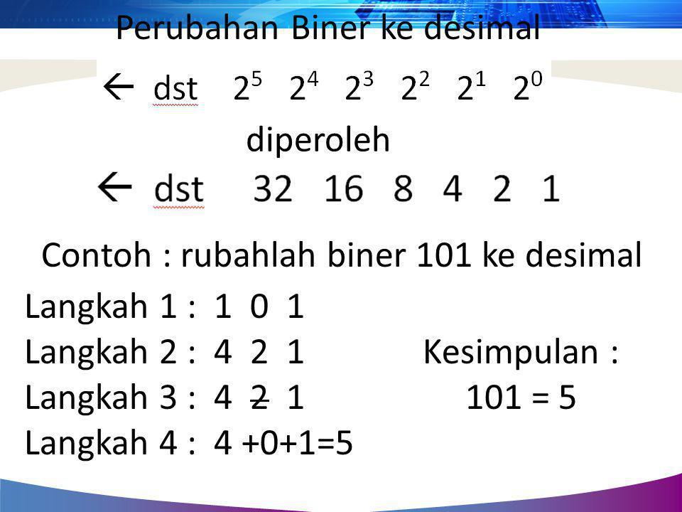 Perubahan Biner ke desimal diperoleh Contoh : rubahlah biner 101 ke desimal Langkah 1 : 1 0 1 Langkah 2 : 4 2 1 Langkah 3 : 4 2 1 Langkah 4 : 4 +0+1=5