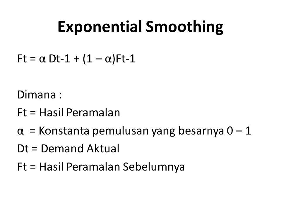 Exponential Smoothing Ft = α Dt-1 + (1 – α)Ft-1 Dimana : Ft = Hasil Peramalan α = Konstanta pemulusan yang besarnya 0 – 1 Dt = Demand Aktual Ft = Hasi