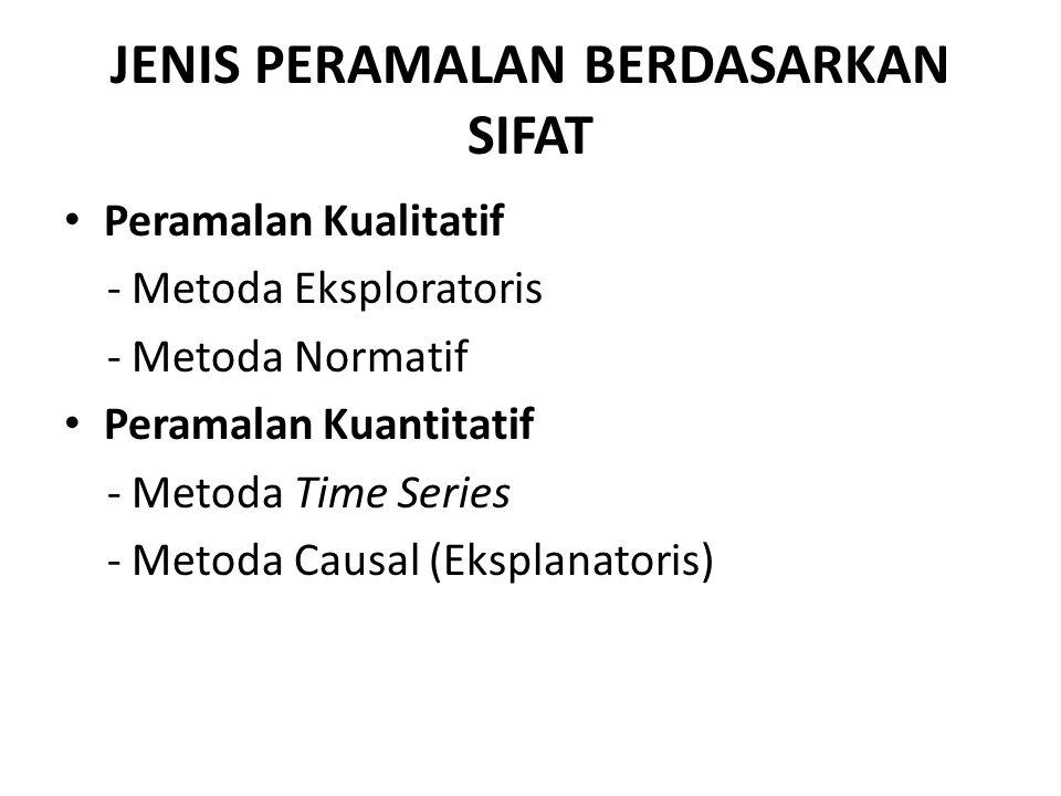 JENIS PERAMALAN BERDASARKAN SIFAT • Peramalan Kualitatif - Metoda Eksploratoris - Metoda Normatif • Peramalan Kuantitatif - Metoda Time Series - Metod