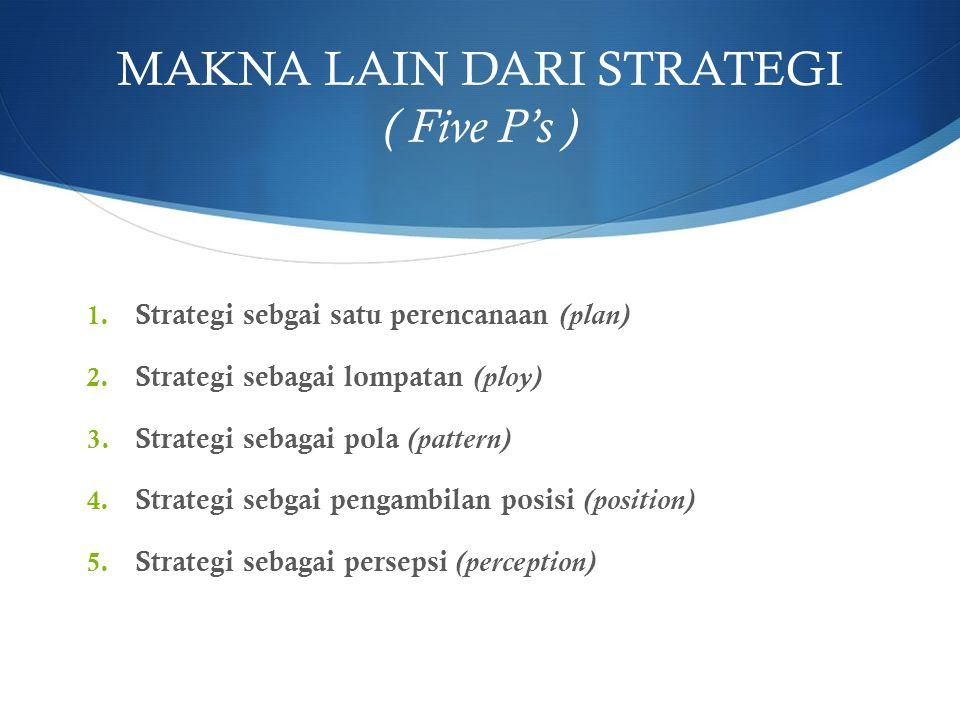 MAKNA LAIN DARI STRATEGI ( Five P's ) 1. Strategi sebgai satu perencanaan (plan) 2. Strategi sebagai lompatan (ploy) 3. Strategi sebagai pola (pattern