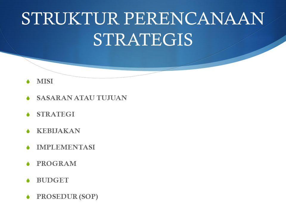 STRUKTUR PERENCANAAN STRATEGIS  MISI  SASARAN ATAU TUJUAN  STRATEGI  KEBIJAKAN  IMPLEMENTASI  PROGRAM  BUDGET  PROSEDUR (SOP)