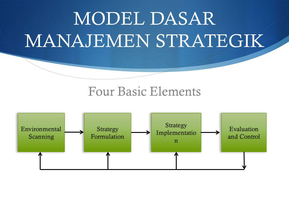 MODEL DASAR MANAJEMEN STRATEGIK Four Basic Elements