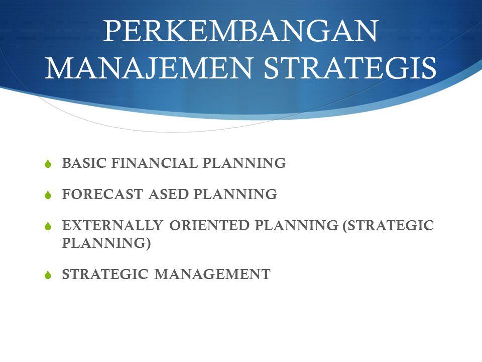 PERKEMBANGAN MANAJEMEN STRATEGIS  BASIC FINANCIAL PLANNING  FORECAST ASED PLANNING  EXTERNALLY ORIENTED PLANNING (STRATEGIC PLANNING)  STRATEGIC M