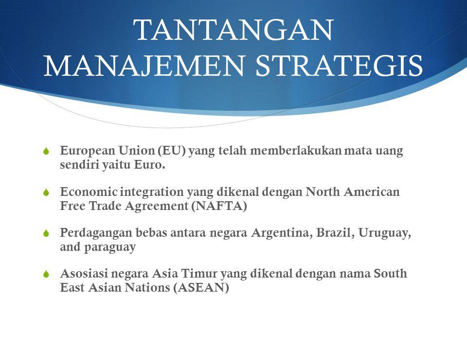 STRATEGIES Functional Strategy  Technological leadership  Technological followership