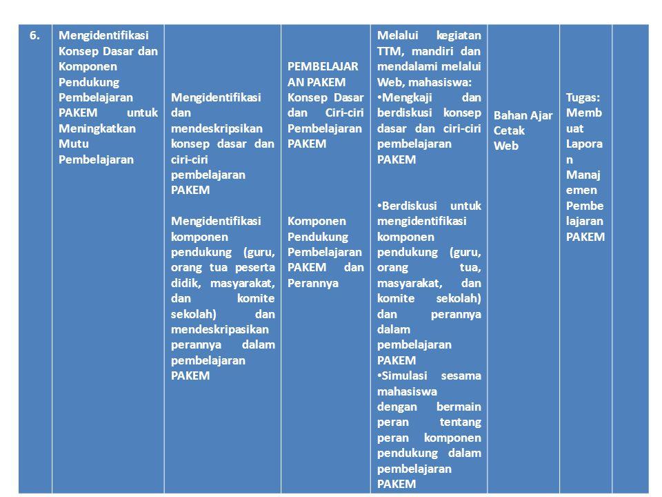 6.Mengidentifikasi Konsep Dasar dan Komponen Pendukung Pembelajaran PAKEM untuk Meningkatkan Mutu Pembelajaran Mengidentifikasi dan mendeskripsikan konsep dasar dan ciri-ciri pembelajaran PAKEM Mengidentifikasi komponen pendukung (guru, orang tua peserta didik, masyarakat, dan komite sekolah) dan mendeskripasikan perannya dalam pembelajaran PAKEM PEMBELAJAR AN PAKEM Konsep Dasar dan Ciri-ciri Pembelajaran PAKEM Komponen Pendukung Pembelajaran PAKEM dan Perannya Melalui kegiatan TTM, mandiri dan mendalami melalui Web, mahasiswa: • Mengkaji dan berdiskusi konsep dasar dan ciri-ciri pembelajaran PAKEM • Berdiskusi untuk mengidentifikasi komponen pendukung (guru, orang tua, masyarakat, dan komite sekolah) dan perannya dalam pembelajaran PAKEM • Simulasi sesama mahasiswa dengan bermain peran tentang peran komponen pendukung dalam pembelajaran PAKEM Bahan Ajar Cetak Web Tugas: Memb uat Lapora n Manaj emen Pembe lajaran PAKEM