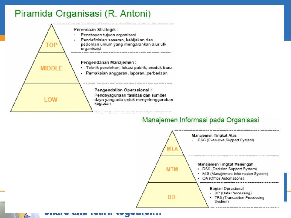 Model pengolahan informasi pada struktur organisasi  Pihak manajemen sangat membutuhkan informasi yang sangat berguna untuk mengambil keputusan.