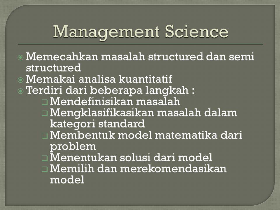  Memecahkan masalah structured dan semi structured  Memakai analisa kuantitatif  Terdiri dari beberapa langkah :  Mendefinisikan masalah  Mengklasifikasikan masalah dalam kategori standard  Membentuk model matematika dari problem  Menentukan solusi dari model  Memilih dan merekomendasikan model