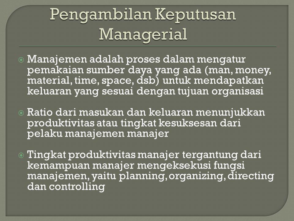  Manajemen adalah proses dalam mengatur pemakaian sumber daya yang ada (man, money, material, time, space, dsb) untuk mendapatkan keluaran yang sesua