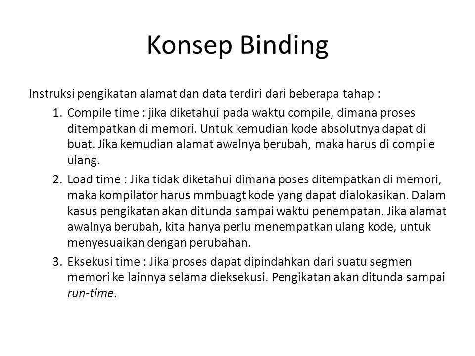 Konsep Binding Instruksi pengikatan alamat dan data terdiri dari beberapa tahap : 1.Compile time : jika diketahui pada waktu compile, dimana proses di