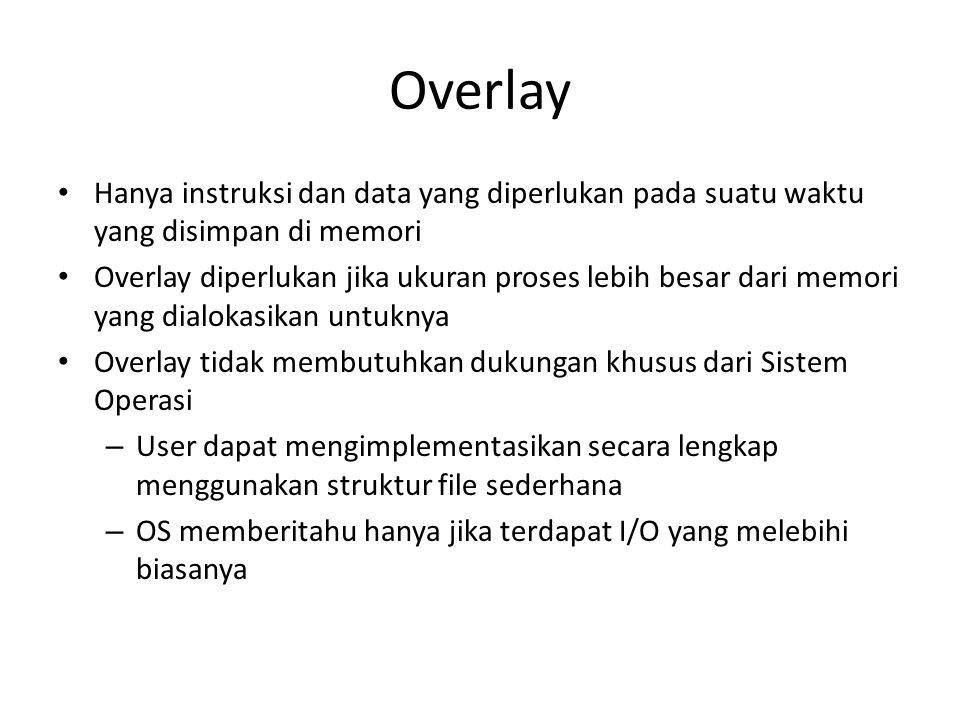 Overlay • Hanya instruksi dan data yang diperlukan pada suatu waktu yang disimpan di memori • Overlay diperlukan jika ukuran proses lebih besar dari m