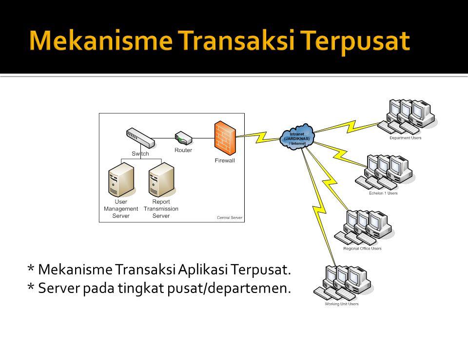 * Mekanisme Transaksi Aplikasi Terpusat. * Server pada tingkat pusat/departemen.