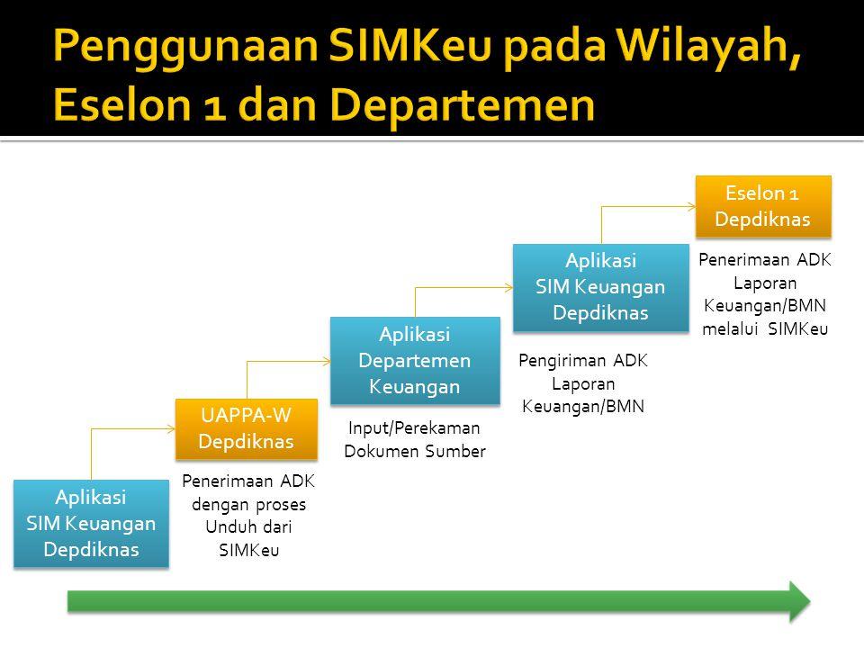 Aplikasi Departemen Keuangan Aplikasi Departemen Keuangan Aplikasi SIM Keuangan Depdiknas Aplikasi SIM Keuangan Depdiknas UAPPA-W Depdiknas UAPPA-W De