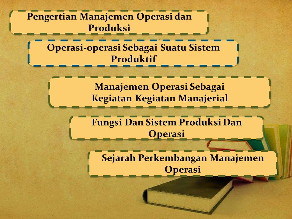 Pengertian Manajemen Operasi dan Produksi Operasi-operasi Sebagai Suatu Sistem Produktif Manajemen Operasi Sebagai Kegiatan Kegiatan Manajerial Sejara