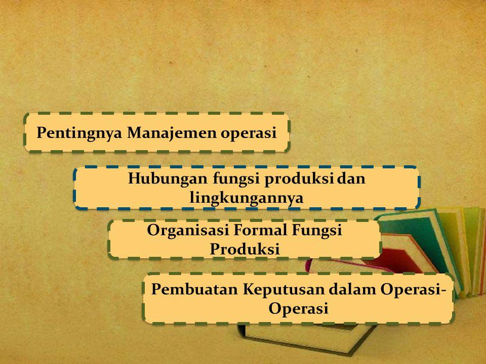 Pentingnya Manajemen operasi Hubungan fungsi produksi dan lingkungannya Organisasi Formal Fungsi Produksi Pembuatan Keputusan dalam Operasi- Operasi