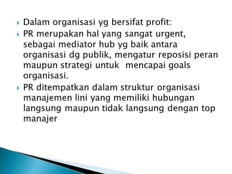  Das Sollen  Sementara itu dlm organisasi non profit (lembaga pendidikan), PR belum begitu mendapat tempat, dan dimasukkan dalam kategori manajemen penyempurna.