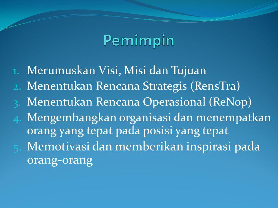 1. Merumuskan Visi, Misi dan Tujuan 2. Menentukan Rencana Strategis (RensTra) 3. Menentukan Rencana Operasional (ReNop) 4. Mengembangkan organisasi da