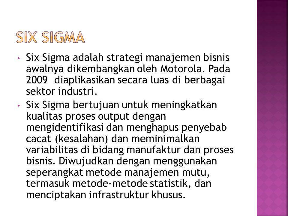• Six Sigma adalah strategi manajemen bisnis awalnya dikembangkan oleh Motorola.