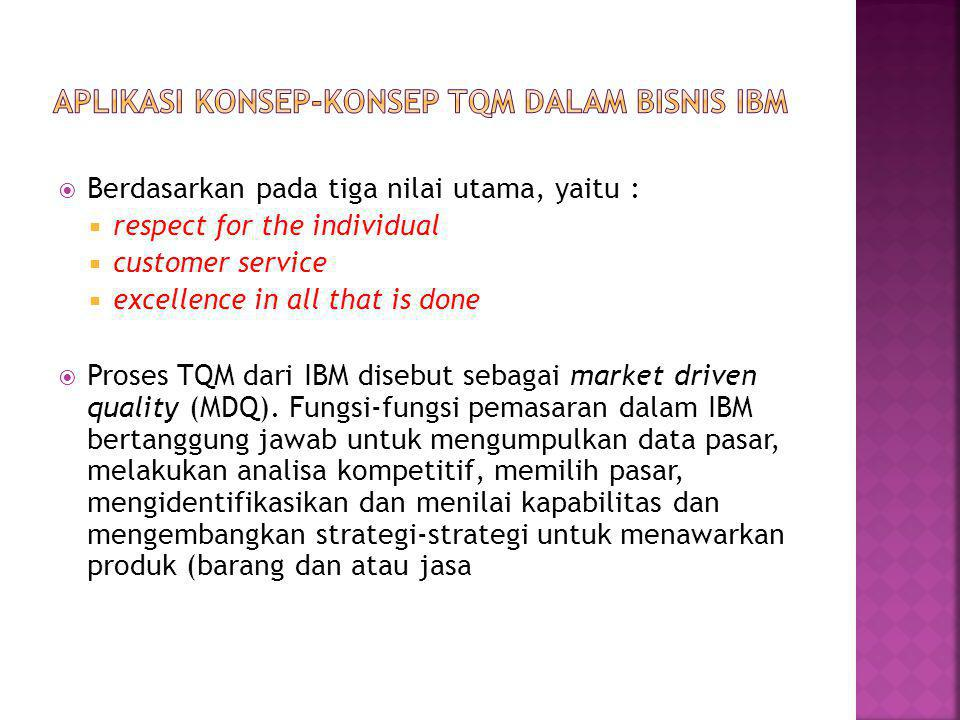  Berdasarkan pada tiga nilai utama, yaitu :  respect for the individual  customer service  excellence in all that is done  Proses TQM dari IBM di