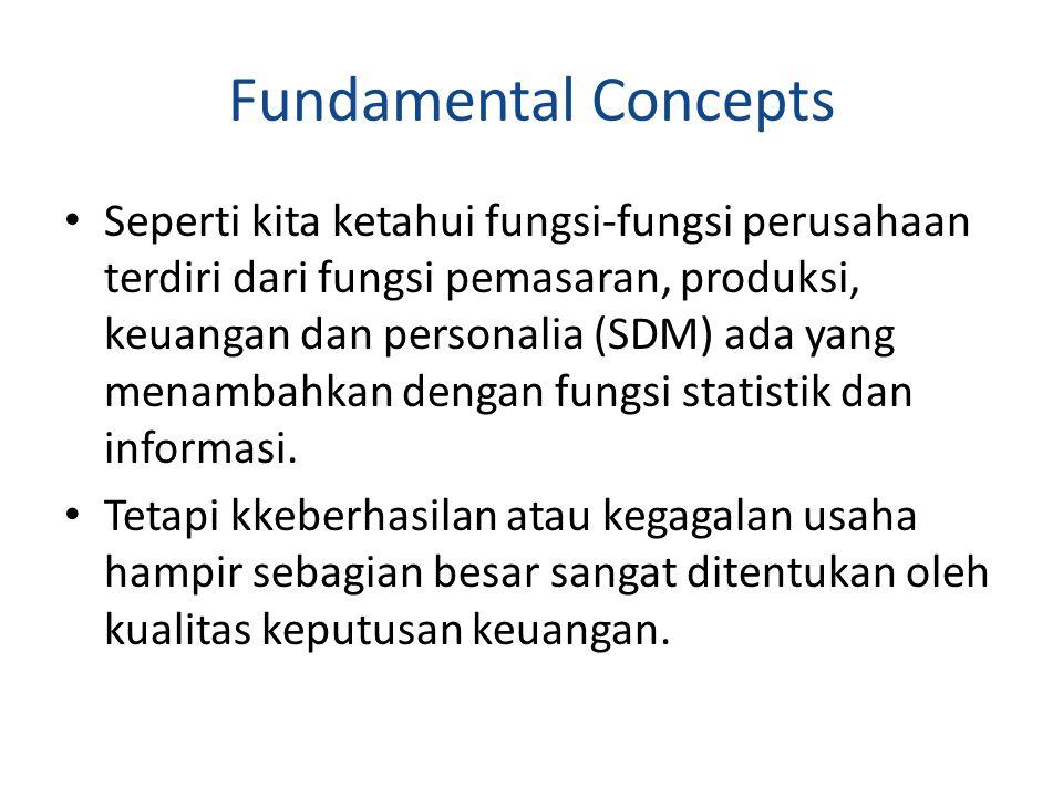 Fundamental Concepts • Seperti kita ketahui fungsi-fungsi perusahaan terdiri dari fungsi pemasaran, produksi, keuangan dan personalia (SDM) ada yang m