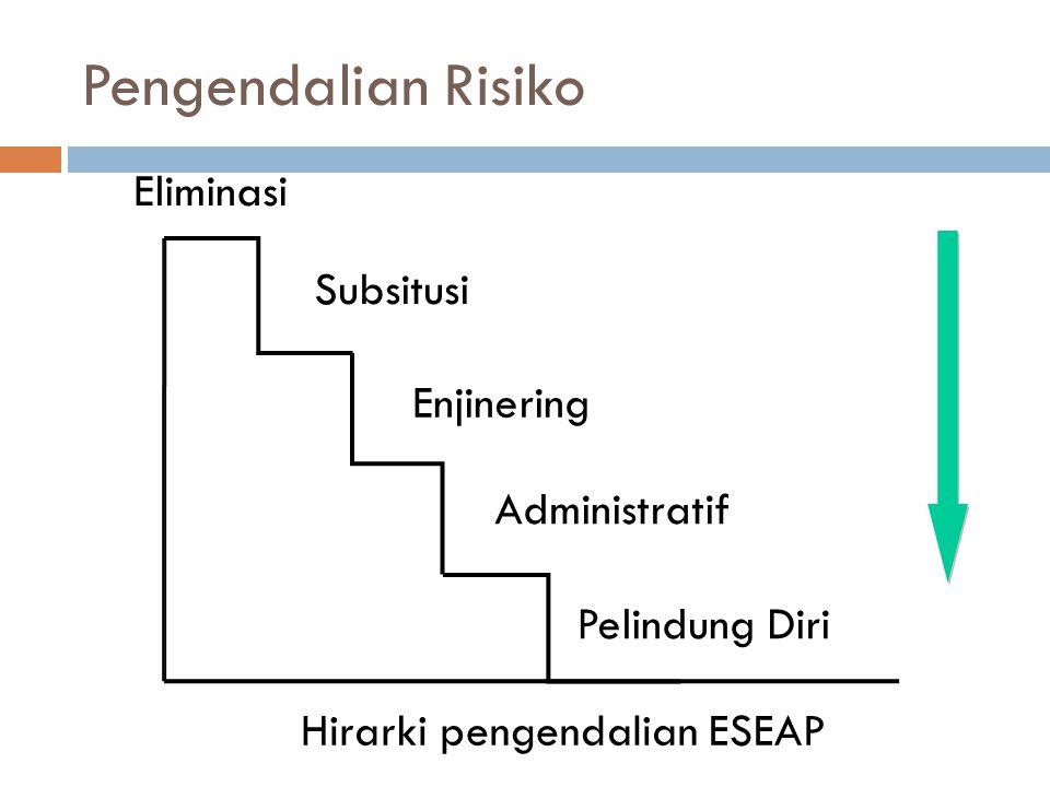 Pengendalian Risiko Eliminasi Subsitusi Enjinering Administratif Pelindung Diri Hirarki pengendalian ESEAP