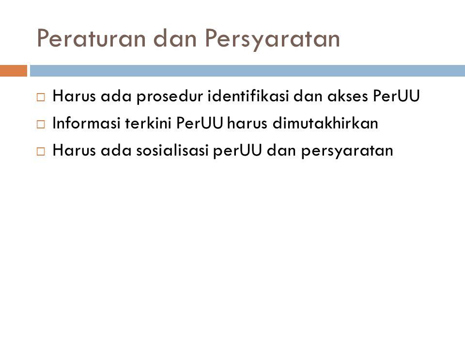 Peraturan dan Persyaratan  Harus ada prosedur identifikasi dan akses PerUU  Informasi terkini PerUU harus dimutakhirkan  Harus ada sosialisasi perU