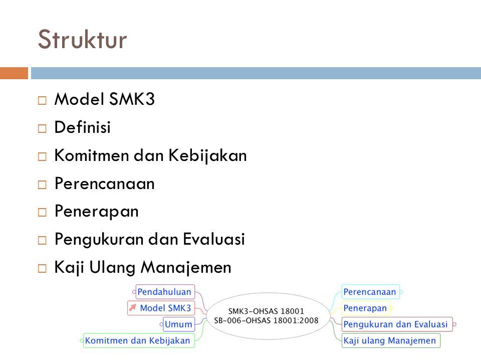 Struktur  Model SMK3  Definisi  Komitmen dan Kebijakan  Perencanaan  Penerapan  Pengukuran dan Evaluasi  Kaji Ulang Manajemen