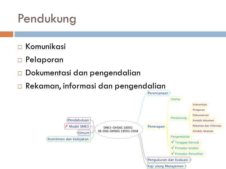 Pendukung  Komunikasi  Pelaporan  Dokumentasi dan pengendalian  Rekaman, informasi dan pengendalian