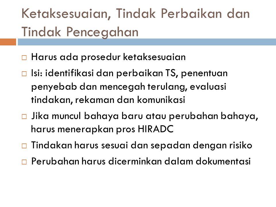 Ketaksesuaian, Tindak Perbaikan dan Tindak Pencegahan  Harus ada prosedur ketaksesuaian  Isi: identifikasi dan perbaikan TS, penentuan penyebab dan