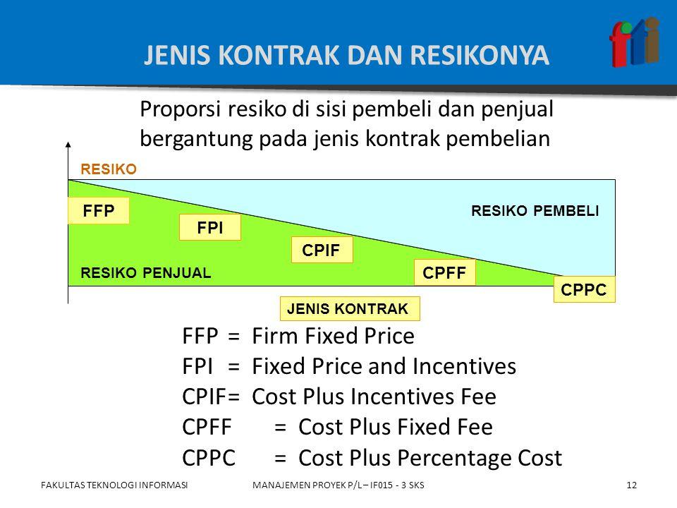1.Kontrak 2. Rencana manajemen kontrak 3. Pemasok terpilih 4.