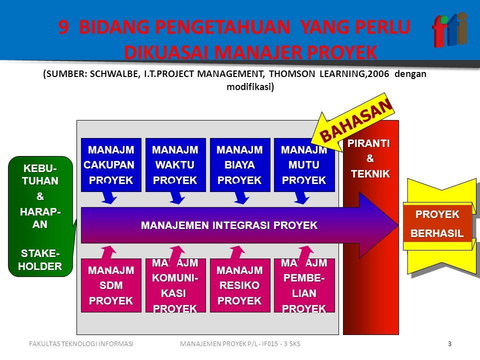 9 BIDANG PENGETAHUAN YANG PERLU DIKUASAI MANAJER PROYEK (SUMBER: SCHWALBE, I.T.PROJECT MANAGEMENT, THOMSON LEARNING,2006 dengan modifikasi) PIRANTI&TE
