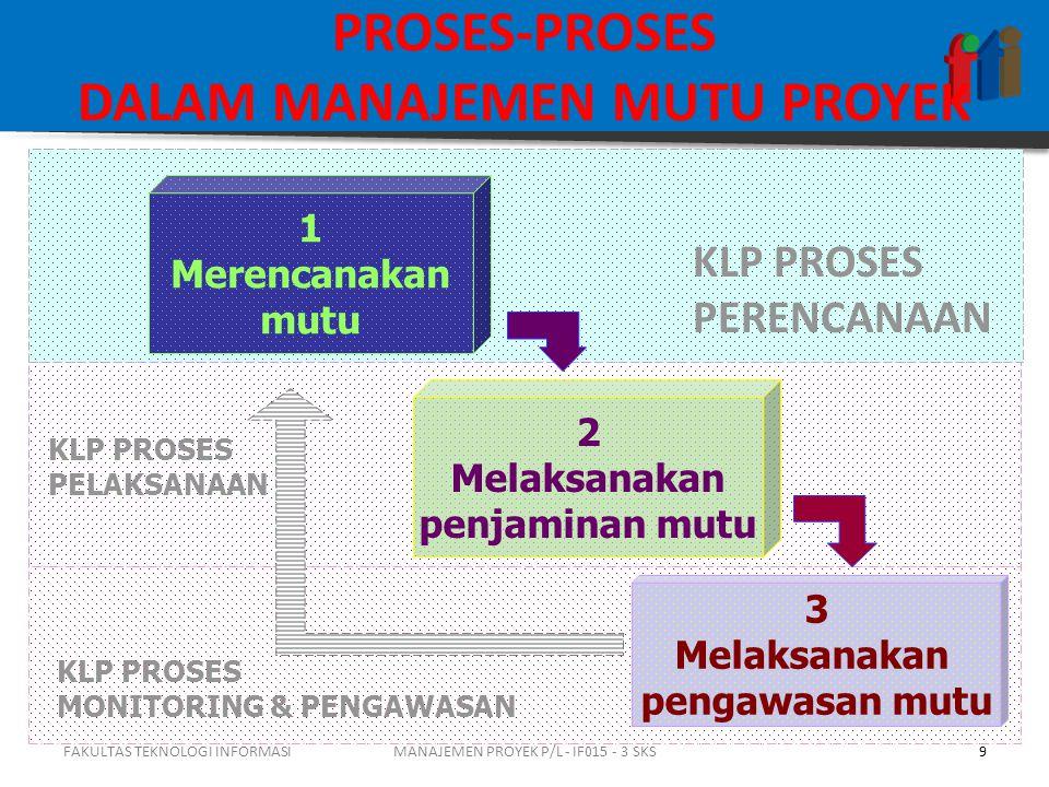PROSES-PROSES DALAM MANAJEMEN MUTU PROYEK FAKULTAS TEKNOLOGI INFORMASIMANAJEMEN PROYEK P/L - IF015 - 3 SKS9 2 Melaksanakan penjaminan mutu 3 Melaksana
