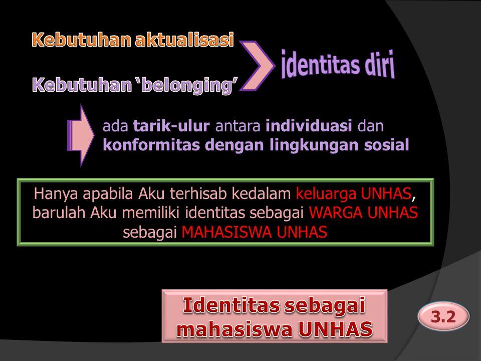 Hanya apabila Aku terhisab kedalam keluarga UNHAS, barulah Aku memiliki identitas sebagai WARGA UNHAS sebagai MAHASISWA UNHAS ada tarik-ulur antara individuasi dan konformitas dengan lingkungan sosial 3.2