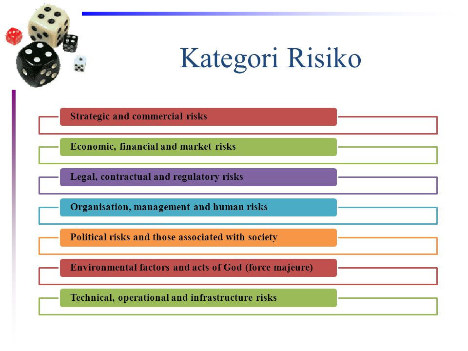 Kategori Risiko Strategic and commercial risksEconomic, financial and market risksLegal, contractual and regulatory risksOrganisation, management and