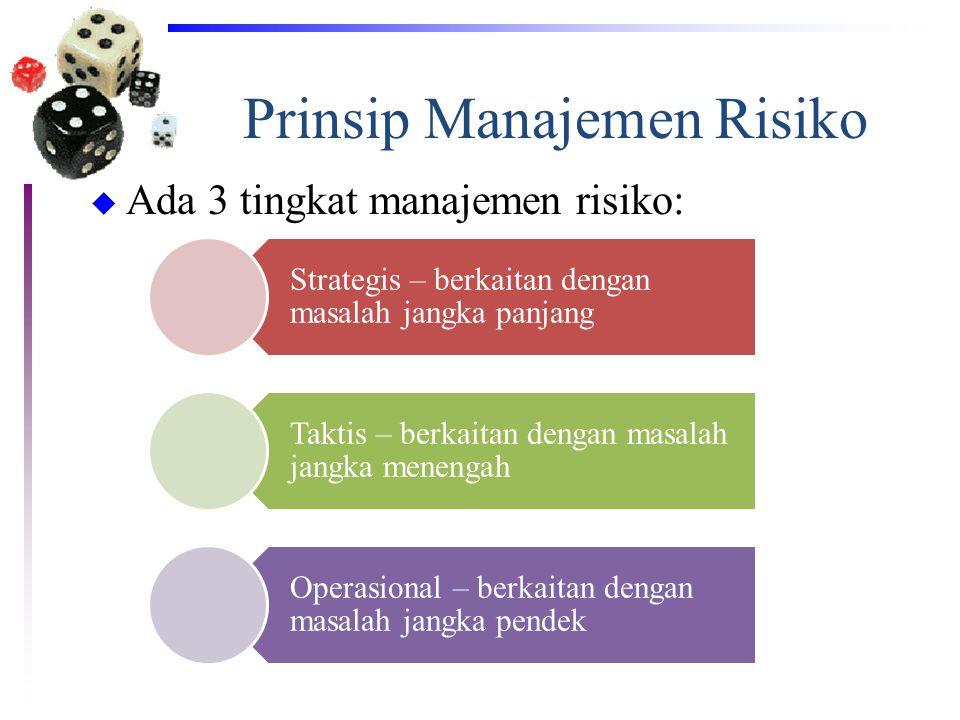 Prinsip Manajemen Risiko u Ada 3 tingkat manajemen risiko: Strategis – berkaitan dengan masalah jangka panjang Taktis – berkaitan dengan masalah jangk