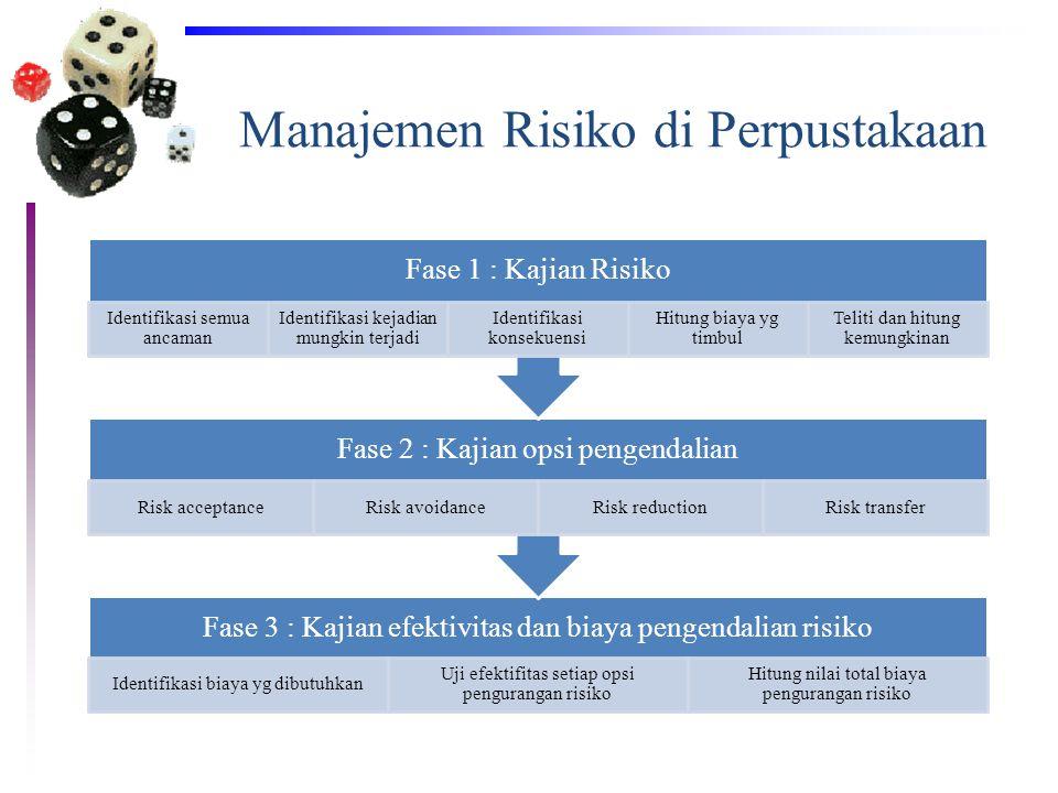 Manajemen Risiko di Perpustakaan Fase 3 : Kajian efektivitas dan biaya pengendalian risiko Identifikasi biaya yg dibutuhkan Uji efektifitas setiap ops