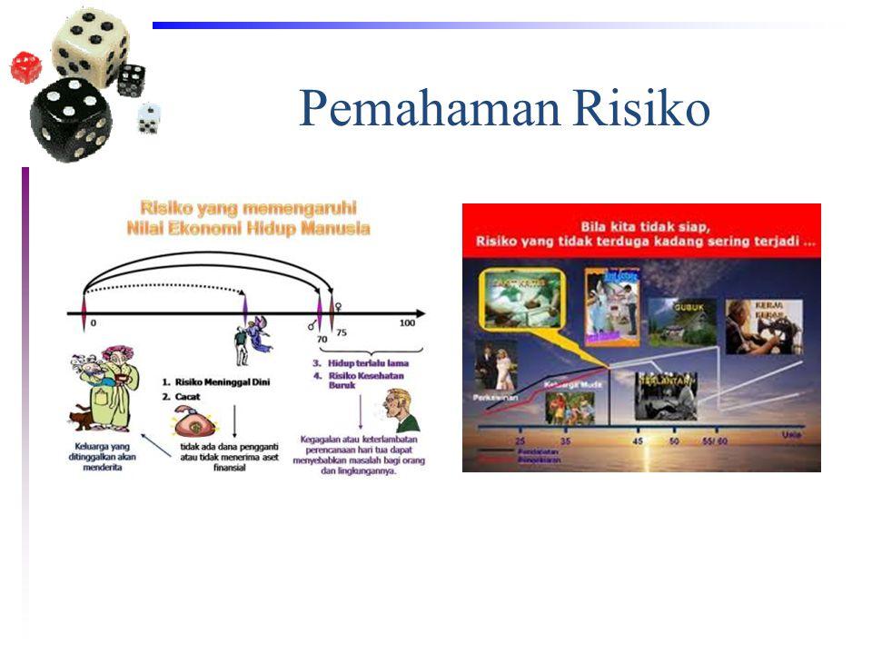 Prinsip Manajemen Risiko u Ada 3 tingkat manajemen risiko: Strategis – berkaitan dengan masalah jangka panjang Taktis – berkaitan dengan masalah jangka menengah Operasional – berkaitan dengan masalah jangka pendek