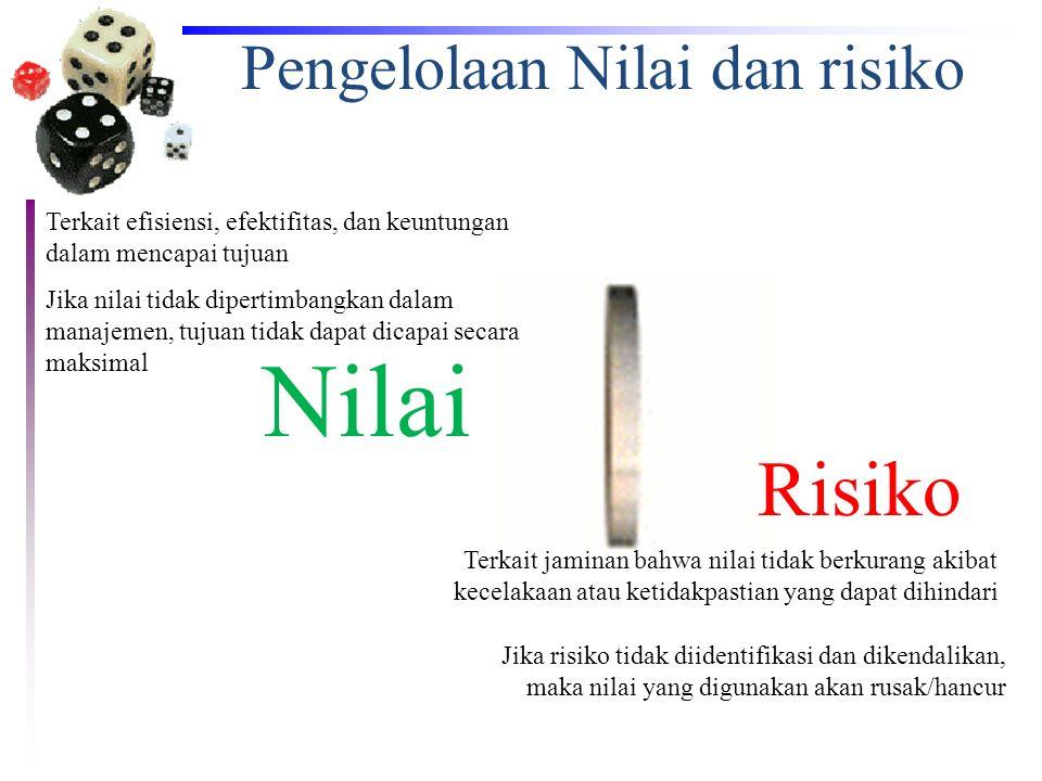 Pengelolaan Nilai dan risiko Sukses Nilai Risiko SDM