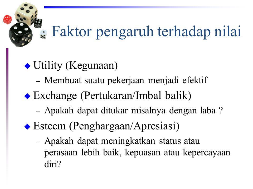 Faktor pengaruh terhadap nilai u Utility (Kegunaan) – Membuat suatu pekerjaan menjadi efektif u Exchange (Pertukaran/Imbal balik) – Apakah dapat dituk