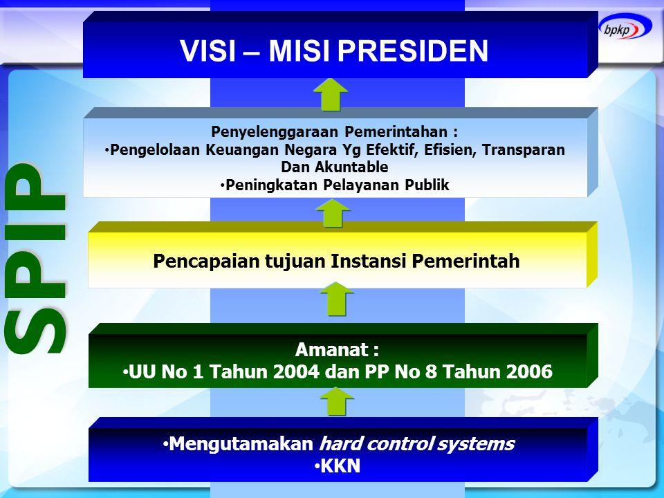 Penyelenggaraan Pemerintahan : • Pengelolaan Keuangan Negara Yg Efektif, Efisien, Transparan Dan Akuntable • Peningkatan Pelayanan Publik Amanat : • U