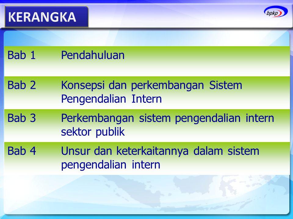 Unsur dan keterkaitannya dalam sistem pengendalian intern Bab 4 Perkembangan sistem pengendalian intern sektor publik Bab 3 Konsepsi dan perkembangan