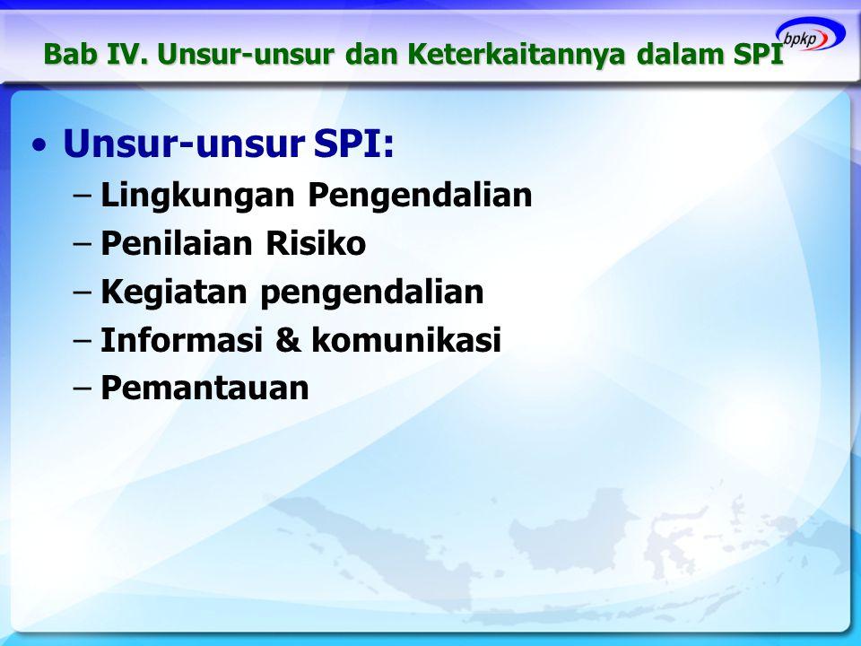 Bab IV. Unsur-unsur dan Keterkaitannya dalam SPI Bab IV. Unsur-unsur dan Keterkaitannya dalam SPI •Unsur-unsur SPI: –Lingkungan Pengendalian –Penilaia