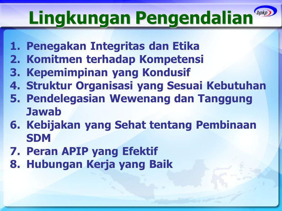 Lingkungan Pengendalian 1.Penegakan Integritas dan Etika 2.Komitmen terhadap Kompetensi 3.Kepemimpinan yang Kondusif 4.Struktur Organisasi yang Sesuai